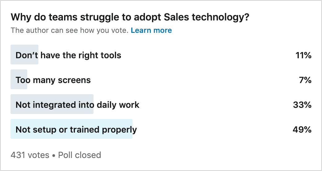 sales tech stack poll